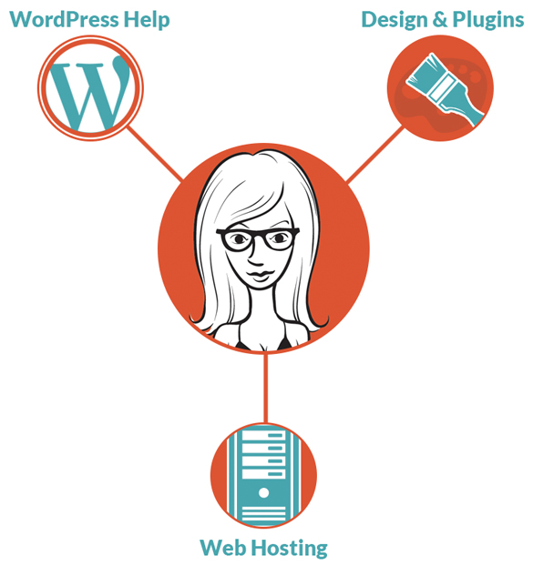 Go to three places: one for WordPress help, one for design, one for web hosting